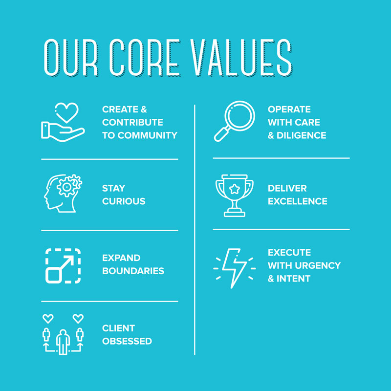 Two Sevens Capital - Core Values